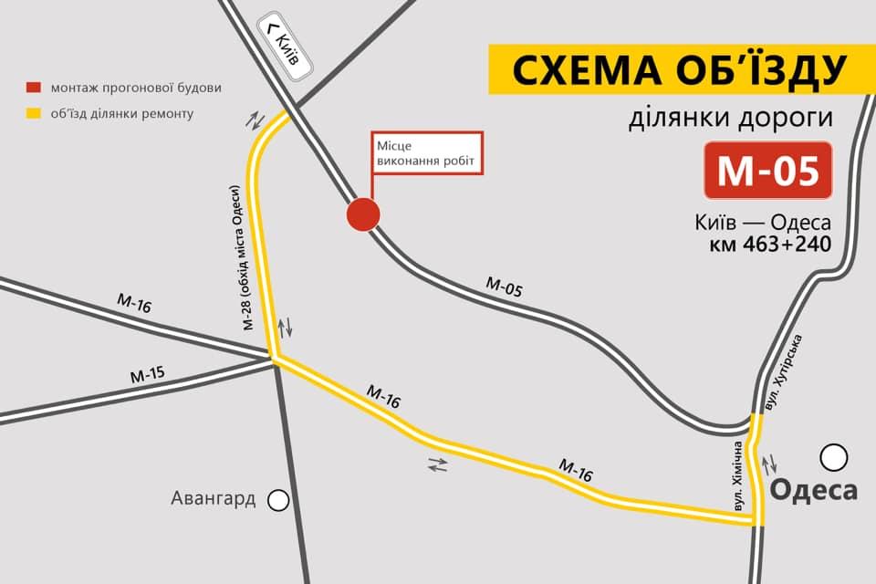 Автотрассу Киев-Одесса сегодня перекроют: схема объезда