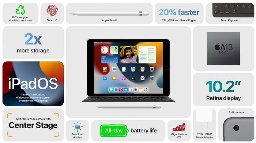 Apple провела большую презентацию: что известно о новых iPhone и прочих новинках. ФОТО, ВИДЕО