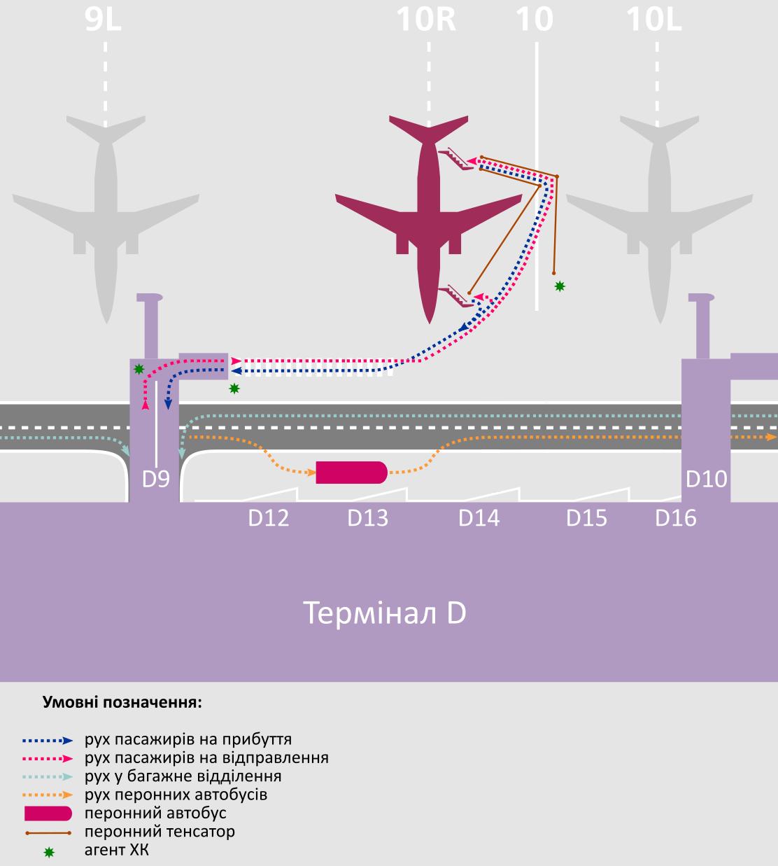 Пешком к самолету. Как Борисполь будет обслуживать Ryanair