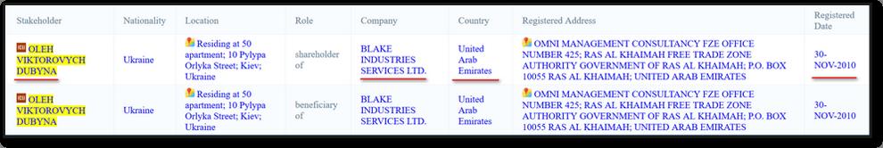 """Витяг із реєстру компаній ОАЕ, який підтверджує, що Дубина 2010 року відкрив компанію """"Blake Industries Services LTD"""""""