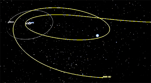 На орбиту Земли вернулась часть ракеты, которая 54 года назад была отправлена на Луну