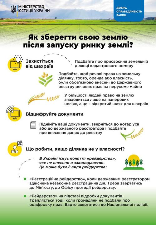 Запуск ринку землі: в Мін'юсті порадили, як українцям уберегти свої ділянки від шахраїв