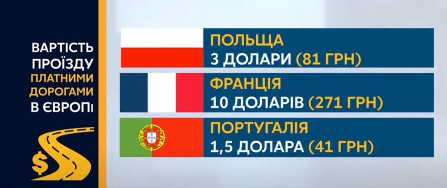 Первые платные дороги в Украине: карта и тарифы
