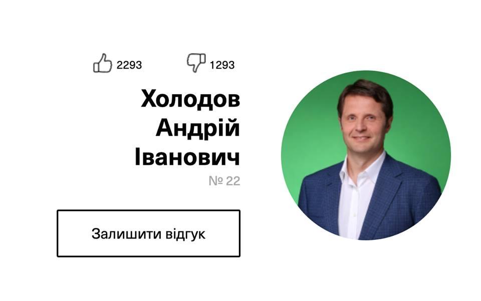 """Слуга народу"" Холодов Медведчук"