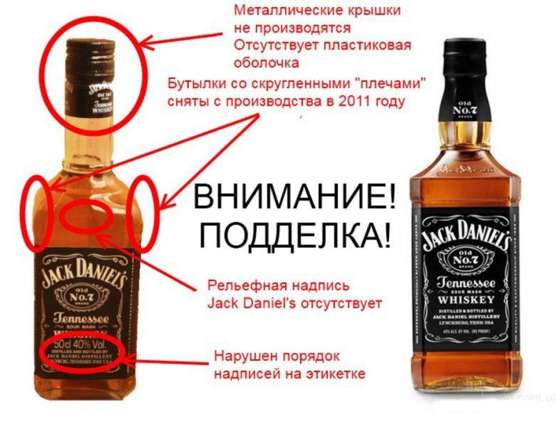 поддельный алкоголь в красном и белом сцены горячего