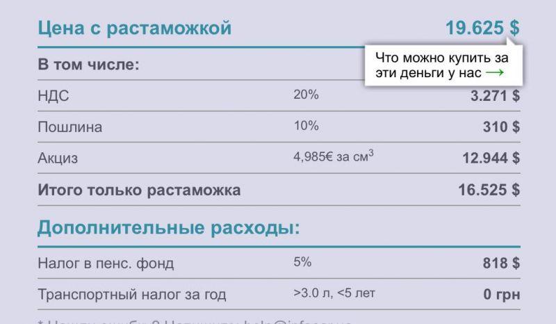 Порошенко завтра представит в Одессе нового губернатора - Цензор.НЕТ 3618