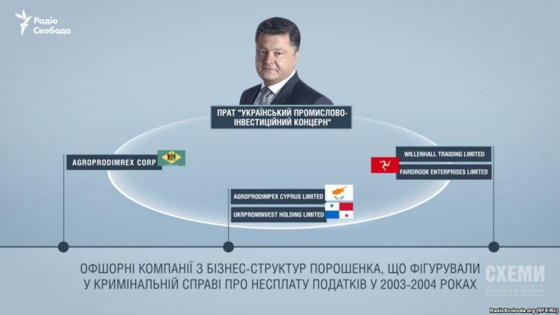 Гройсман обсудил с послами арабских стран в Украине реформы и инвестиции - Цензор.НЕТ 9935