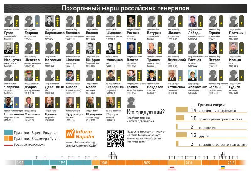 Начались переговоры политической подгруппы по Донбассу в Минске, - МИД Беларуси - Цензор.НЕТ 9877