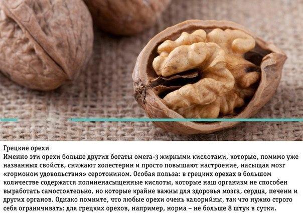 самые полезные продукты для похудения