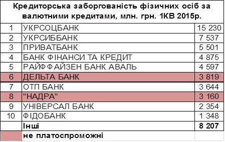 Введение закона о реструктуризации валютных кредитов неизбежно приведет к скачку курса, - Луценко - Цензор.НЕТ 5546
