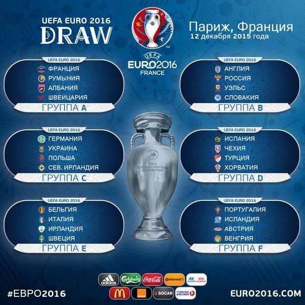 сердце онлайн жеребьевка чемпионата европы по футболу 2016 видео степени окисления для