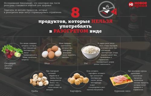 какие продукты нельзя есть при похудении таблица