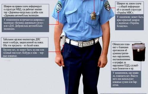 Не передавать в руки свои права инспектору