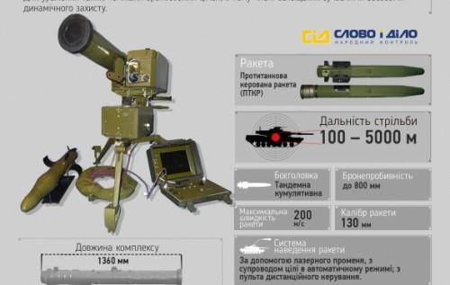 Боевики обстреливают украинские позиции из 122-мм и 152-мм артиллерии, - спикер АТО - Цензор.НЕТ 9236