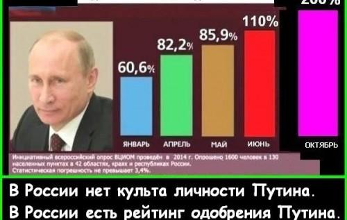 при путине вымерших русские что бегайте