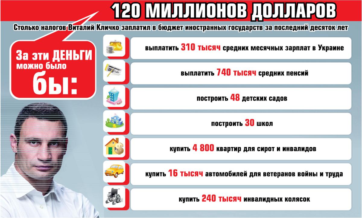 """""""Сейчас рановато говорить о президентстве"""", - Кличко - Цензор.НЕТ 9254"""