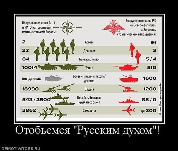 """""""Я убежден, что мы готовы противостоять российской агрессии"""", - Турчинов - Цензор.НЕТ 2434"""