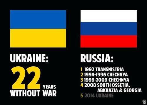 Американские сенаторы просят Обаму помочь  Украине оружием и разведданными - Цензор.НЕТ 9239