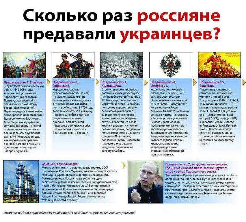 Российские террористы пытались прорваться в сторону Мариновки под видом гуманитарной помощи, - СНБО - Цензор.НЕТ 2050