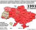 Українці за час незалежності. ІНФОГРАФІКА