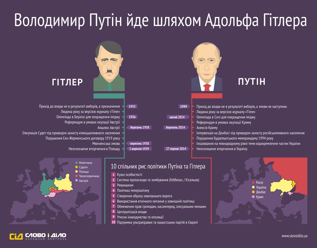 Из-за артобстрела Донецка террористами погибли пять мирных жителей, - горсовет - Цензор.НЕТ 6353