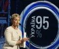 В умовах війни не можна запроваджувати особливий статус Донбасу - Тимошенко