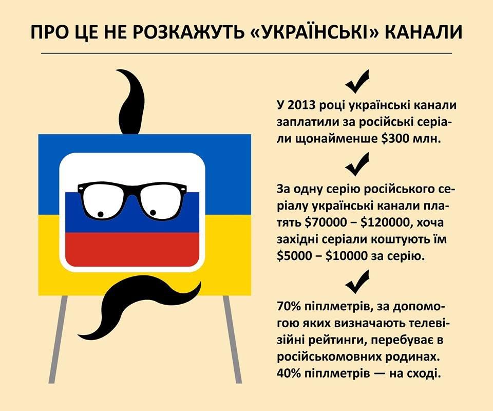 Оккупанты демонстрируют на крымских татарах путинские стандарты общественной жизни, - Чубаров - Цензор.НЕТ 3986
