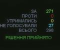 Верховна Рада визнала Росію країною-агресором. ВІДЕО